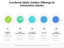 Functional Safety Solution Offerings For Automotive Industry