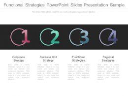Functional Strategies Powerpoint Slides Presentation Sample