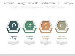 Functional Strategy Corporate Headquarters Ppt Example