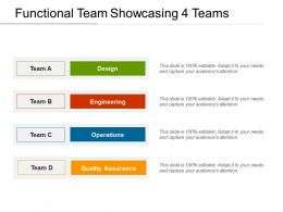 Functional Team Showcasing 4 Teams