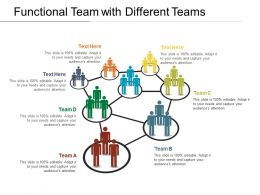 Functional Team With Different Teams