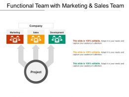 Functional Team With Marketing And Sales Team
