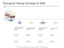 Functional Training Schedule For Staff RCM S W Bid Evaluation Ppt Inspiration