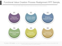 Functional Value Creation Process Realignment Ppt Sample