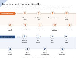 Functional Vs Emotional Benefits Ppt Powerpoint Presentation Show Clipart Images