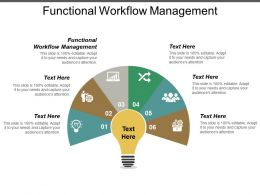 functional_workflow_management_ppt_powerpoint_presentation_layouts_outline_cpb_Slide01