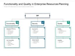 Functionality And Quality In Enterprise Resources Planning