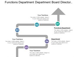 Functions Department Department Board Director Multilevel Compensation Structure