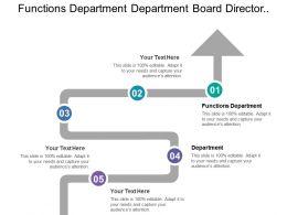 Functions Department Department Board Director Multilevel Compensation Structure