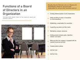 Functions Of A Board Of Directors In An Organization