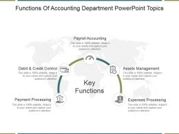 Functions Of Accounting Department Powerpoint Topics