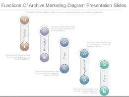 Functions Of Archive Marketing Diagram Presentation Slides