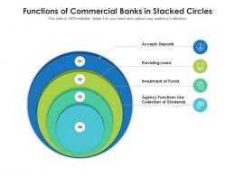 Functions Of Commercial Banks In Stacked Circles