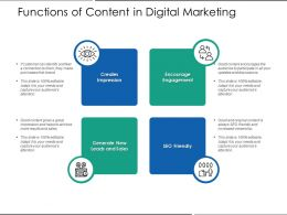 Functions Of Content In Digital Marketing