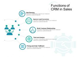 Functions Of CRM In Sales