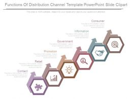 Functions Of Distribution Channel Template Powerpoint Slide Clipart