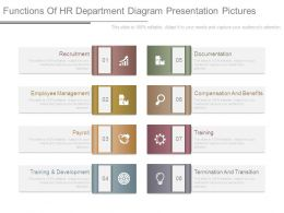 Functions Of Hr Department Diagram Presentation Pictures