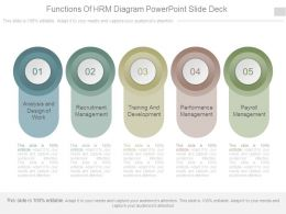 Functions Of Hrm Diagram Powerpoint Slide Deck