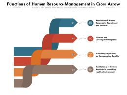 Functions Of Human Resource Management In Cross Arrow