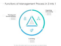 Functions Of Management Process In 3 Into 1