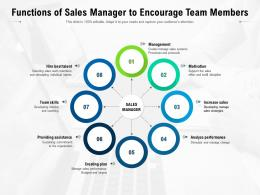 Functions Of Sales Manager To Encourage Team Members