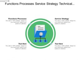 Functions Processes Service Strategy Technical Management Function Sales Readiness