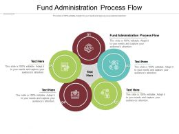 Fund Administration Process Flow Ppt Powerpoint Presentation Model Information Cpb