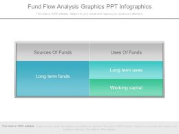 Fund Flow Analysis Graphics Ppt Infographics