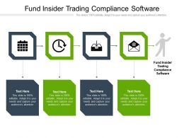 Fund Insider Trading Compliance Software Ppt Powerpoint Presentation Gallery Structure Cpb