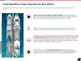 Fund Raised By Cruise Operators To Stay Afloat Ppt Powerpoint Presentation Show Mockup
