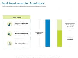 Fund Requirement For Acquisitions Investor Pitch Deck For Hybrid Financing Ppt Model
