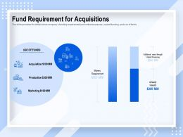 Fund Requirement For Acquisitions Marketing Ppt Powerpoint Presentation Smartart