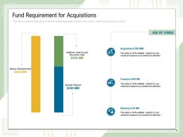 Fund Requirement For Acquisitions Raised Requirement Ppt Powerpoint Presentation Outline