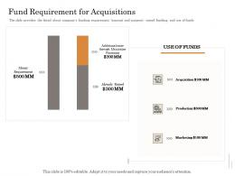 Fund Requirement For Acquisitions Subordinated Loan Funding Pitch Deck Ppt Powerpoint Shapes