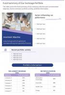 Fund Summary Of Our Exchange Portfolio Presentation Report Infographic PPT PDF Document