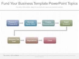 Fund Your Business Template Powerpoint Topics