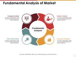 Fundamental Analysis Of Market Company Analysis Future Profit Outlook
