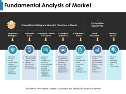 Fundamental Analysis Of Market Value Proposition Financial Review