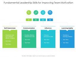 Fundamental Leadership Skills For Improving Team Motivation