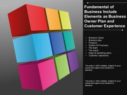 Fundamental Of Business Include Elements As Business Owner Plan And Customer Experience