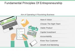 Fundamental Principles Of Entrepreneurship Powerpoint Slide Background Image