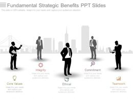 Fundamental Strategic Benefits Ppt Slides