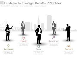 fundamental_strategic_benefits_ppt_slides_Slide01