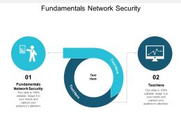 Fundamentals Network Security Ppt Powerpoint Presentation Portfolio Mockup Cpb