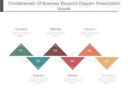 Fundamentals Of Business Blueprint Diagram Presentation Visuals