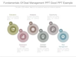 Fundamentals Of Deal Management Ppt Good Ppt Example