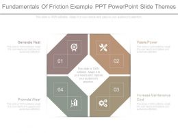 Fundamentals Of Friction Example Ppt Powerpoint Slide Themes