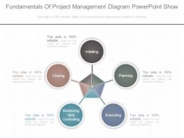 Fundamentals Of Project Management Diagram Powerpoint Show