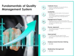 Fundamentals Of Quality Management System