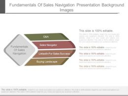 Fundamentals Of Sales Navigation Presentation Background Images